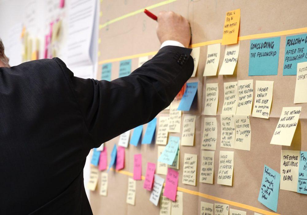 moderne organisatieontwikkeling